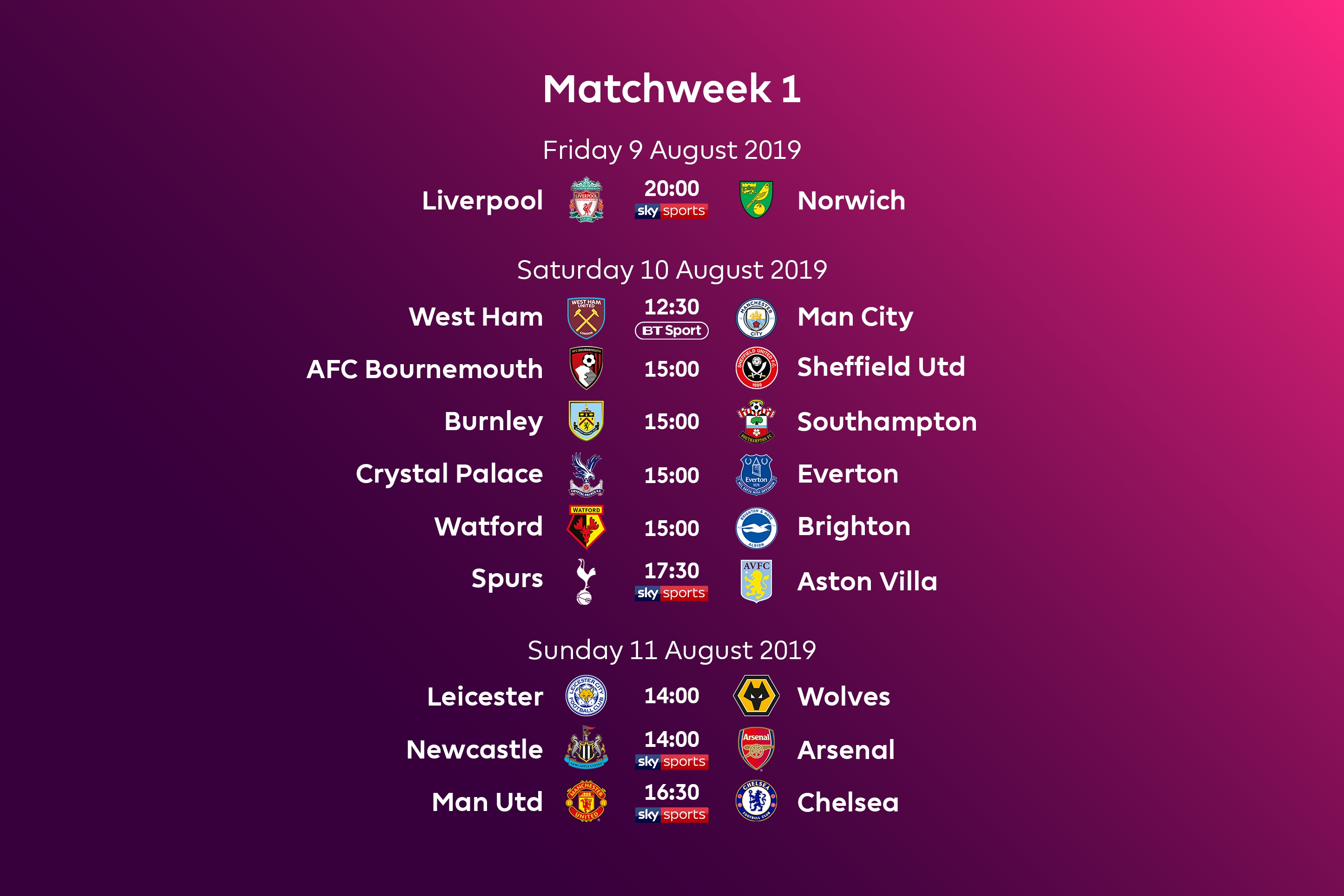 Epl Fixtures And Table