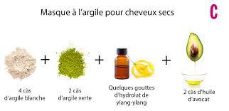 Masque Hydratant Fait Maison Pour Cheveux Crépus - Alqu Blog